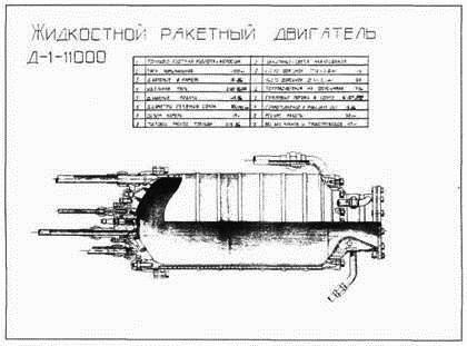 Жидкостно-ракетный двигатель Д-1А конструкции Леонида Душкина