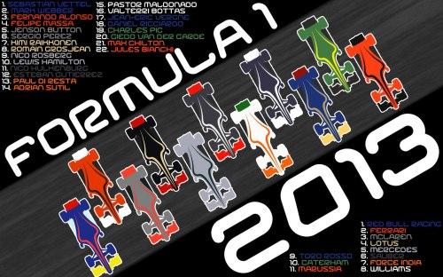 Формула-1. Превью сезона